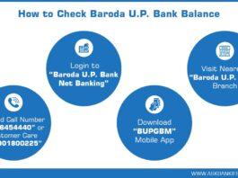 How to Check Baroda U. P. Bank Balance