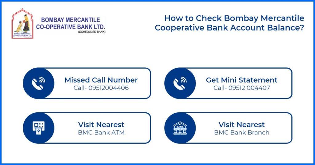 How to Check Bombay Mercantile Cooperative Bank Account Balance