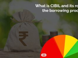What is CIBIL and its role in the borrowing process