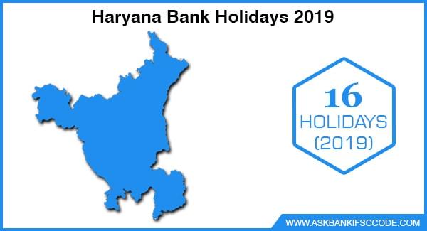 Haryana Bank Holidays 2019
