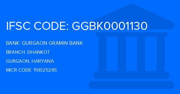 online registration gurgaon gramin bank